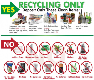 Recyclable items list